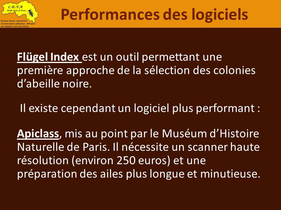 Performances des logiciels