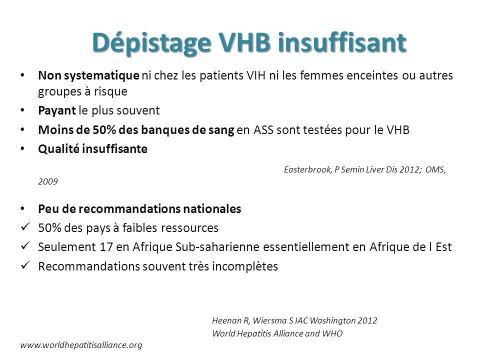 Dépistage VHB insuffisant