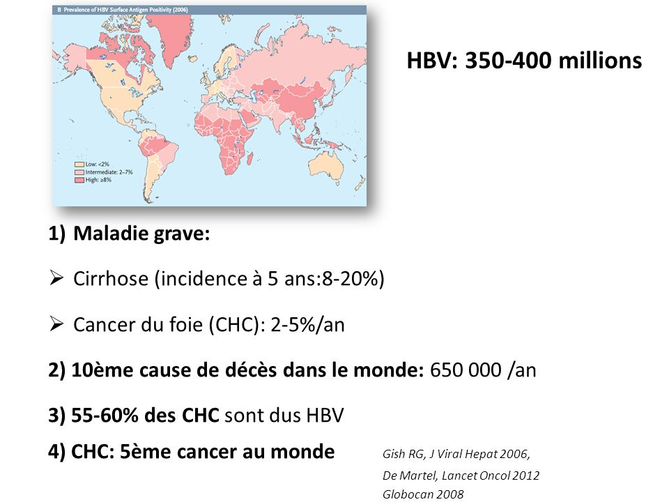 HBV: 350-400 millions Maladie grave:
