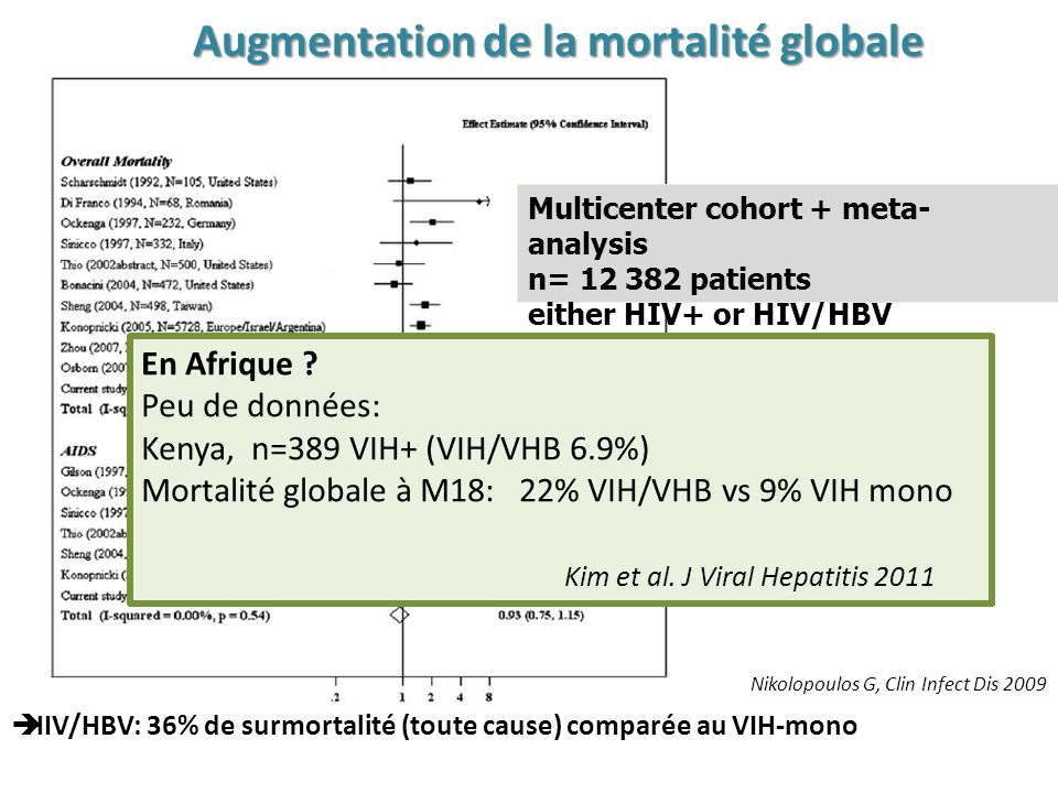 Augmentation de la mortalité globale