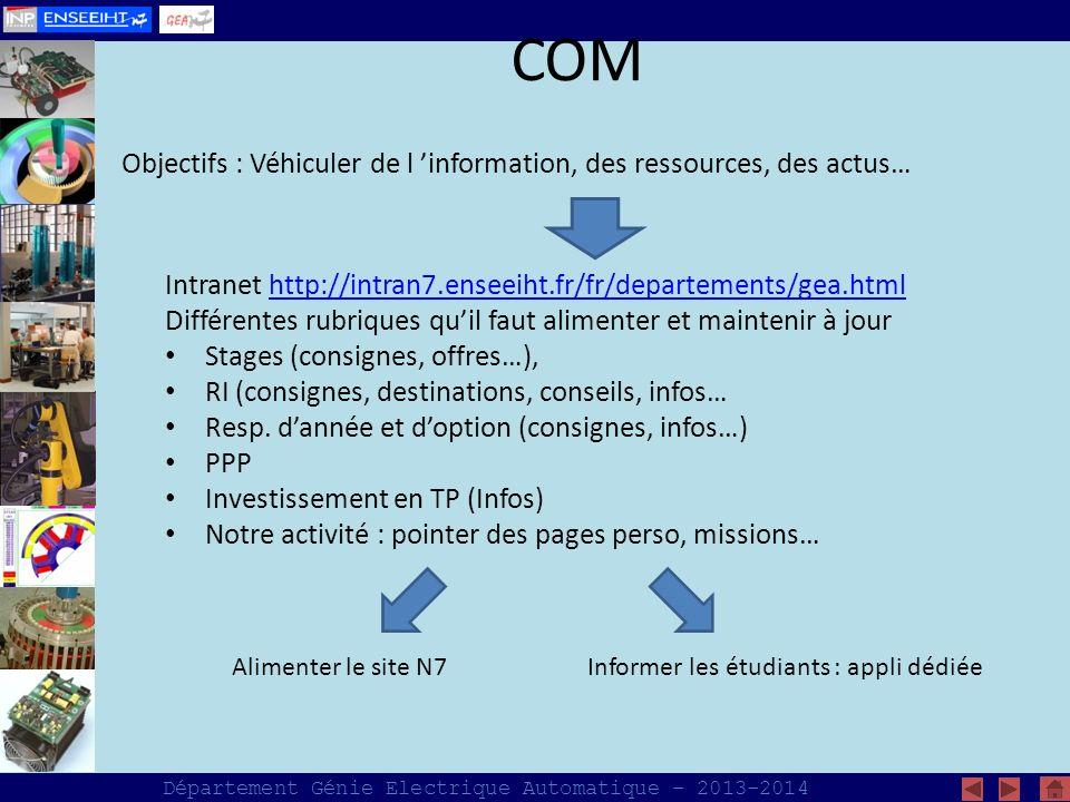 COM Objectifs : Véhiculer de l 'information, des ressources, des actus… Intranet http://intran7.enseeiht.fr/fr/departements/gea.html.