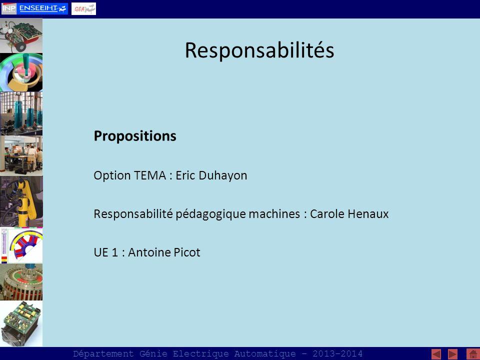 Responsabilités Propositions Option TEMA : Eric Duhayon