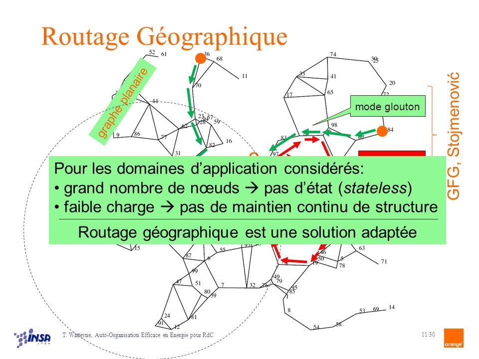 Routage géographique est une solution adaptée
