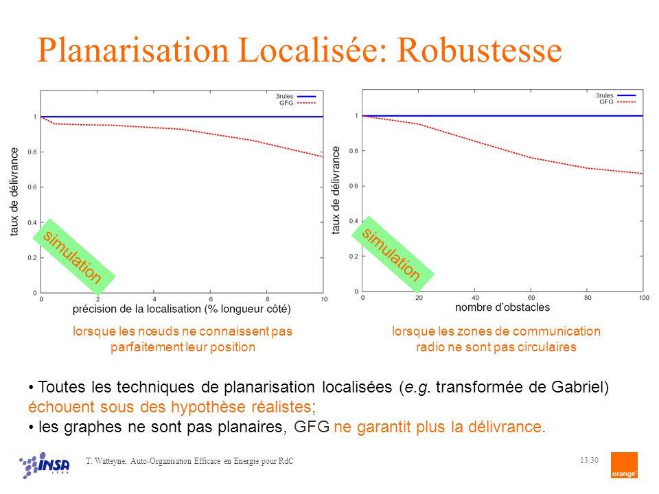 Planarisation Localisée: Robustesse