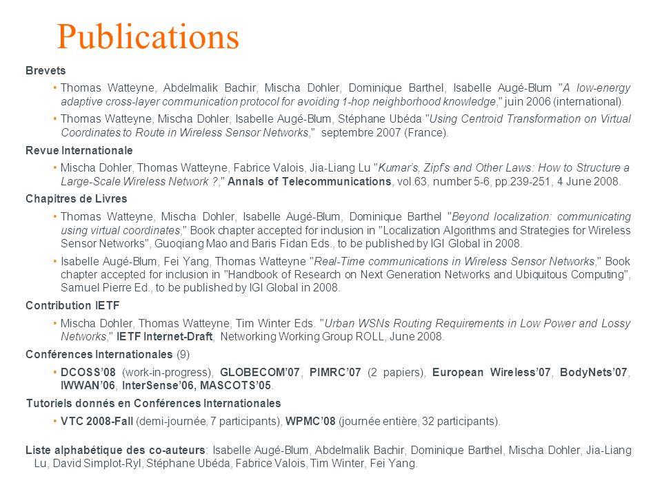 Publications Brevets.