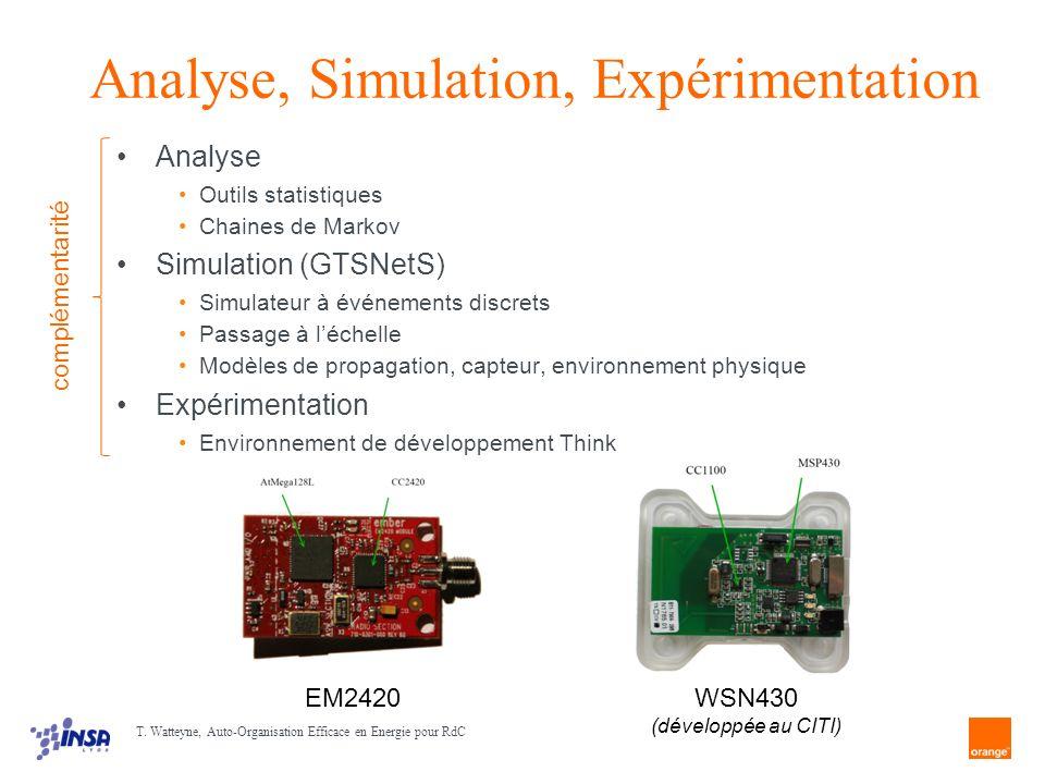 Analyse, Simulation, Expérimentation