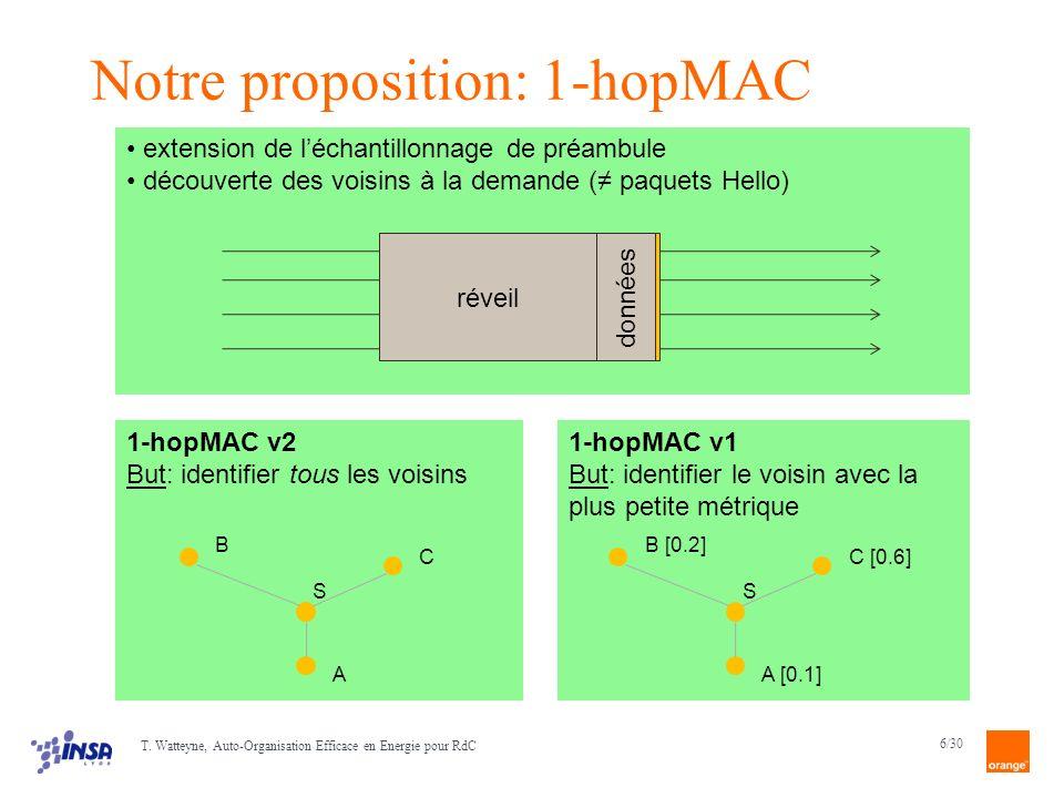 Notre proposition: 1-hopMAC