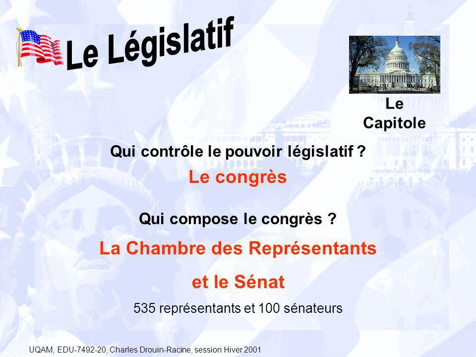 Qui contrôle le pouvoir législatif