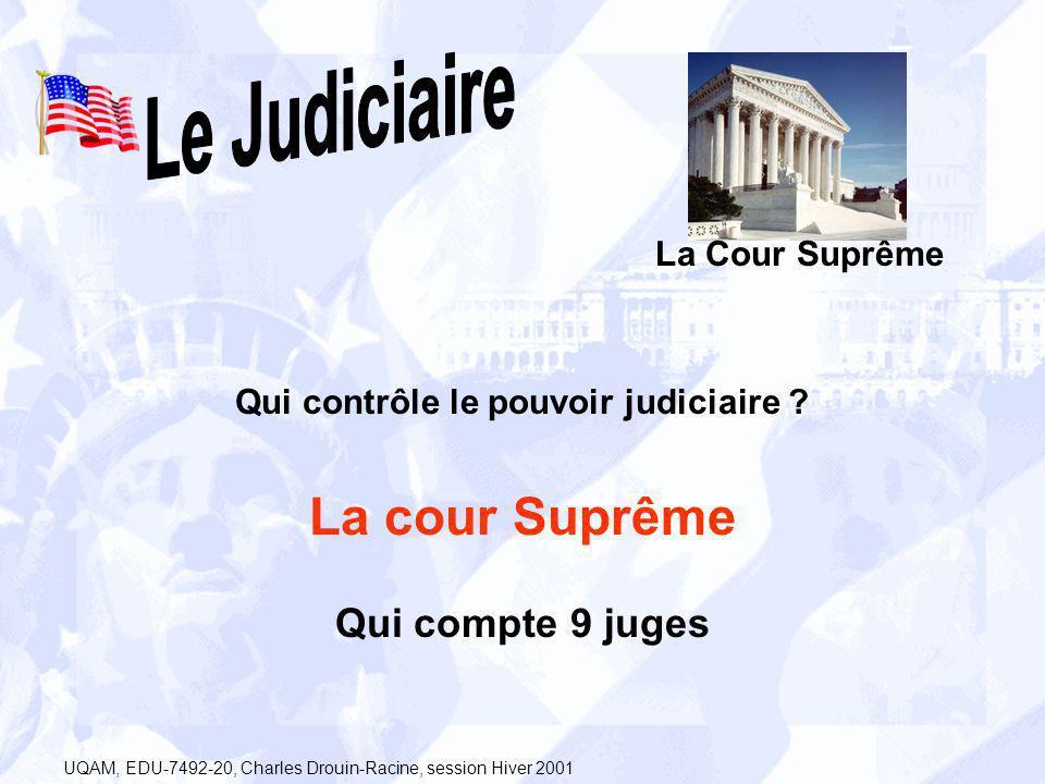 Qui contrôle le pouvoir judiciaire