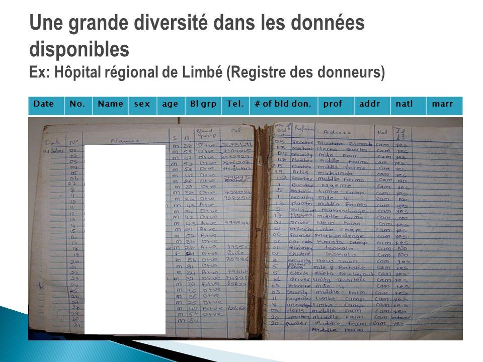 Une grande diversité dans les données disponibles Ex: Hôpital régional de Limbé (Registre des donneurs)