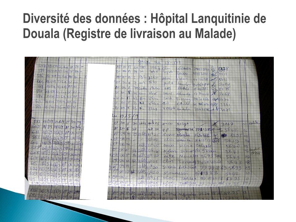 Diversité des données : Hôpital Lanquitinie de Douala (Registre de livraison au Malade)