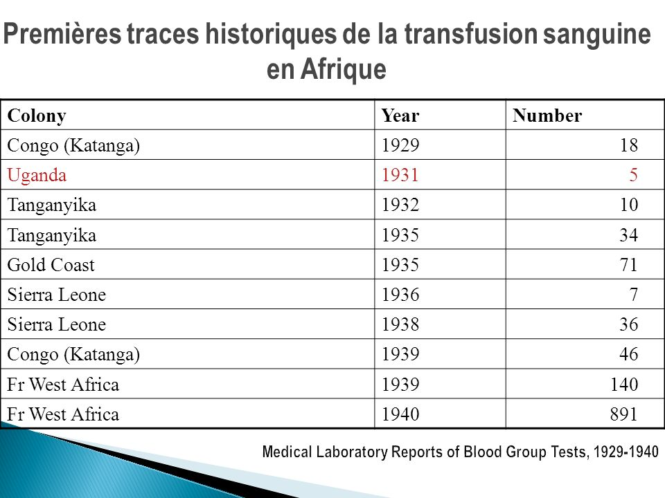 Medical Laboratory Reports of Blood Group Tests, 1929-1940