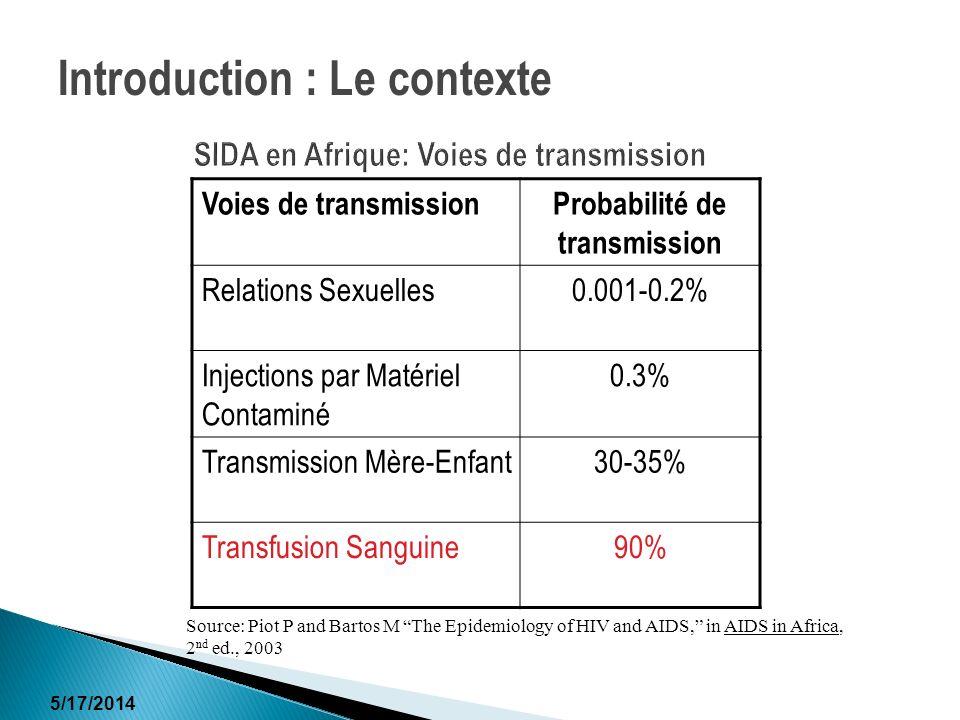 SIDA en Afrique: Voies de transmission