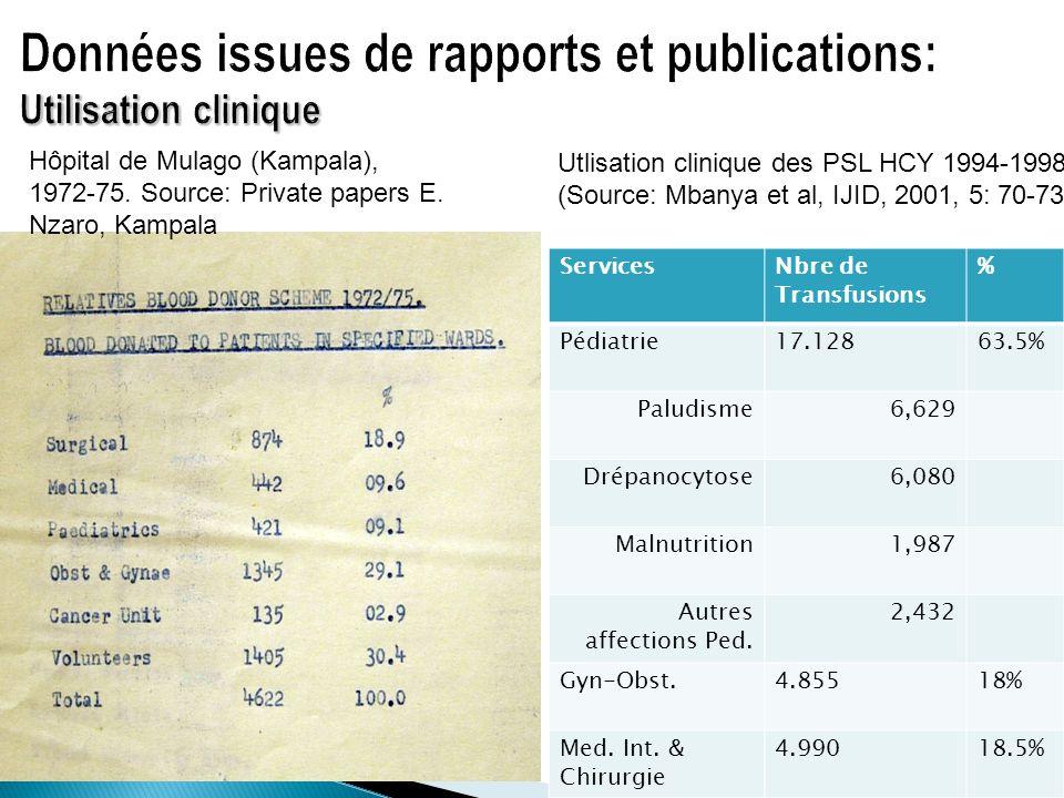 Données issues de rapports et publications: Utilisation clinique
