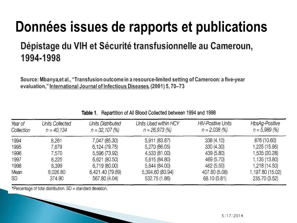 Données issues de rapports et publications