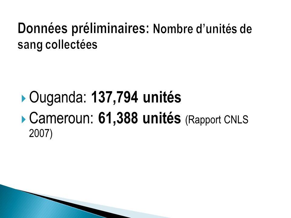 Données préliminaires: Nombre d'unités de sang collectées