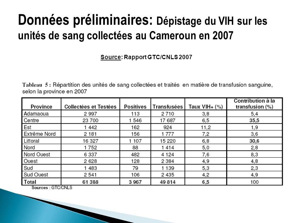 Source: Rapport GTC/CNLS 2007
