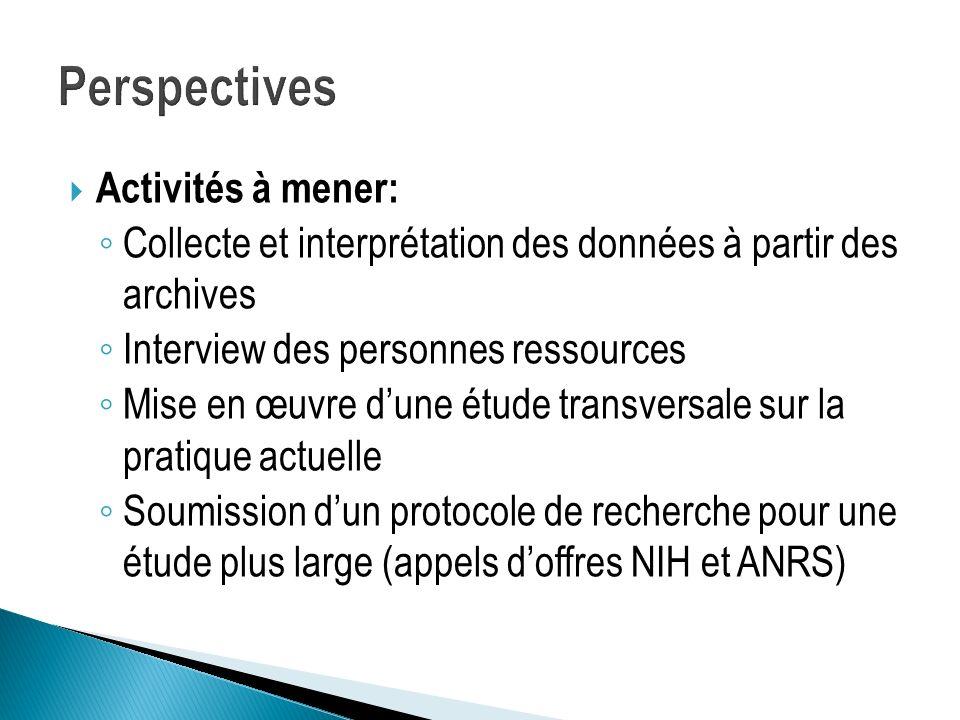 Perspectives Activités à mener: