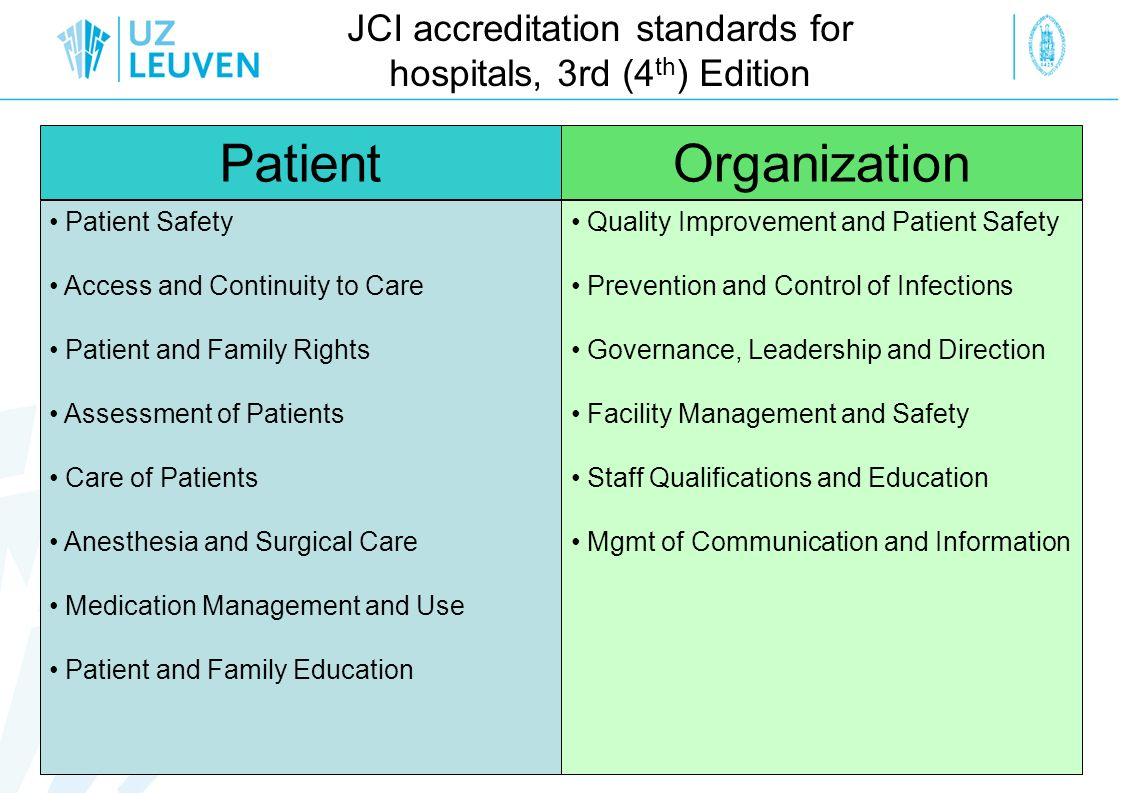 JCI accreditation standards for hospitals, 3rd (4th) Edition