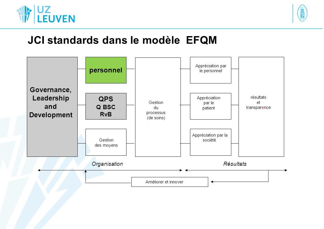 JCI standards dans le modèle EFQM