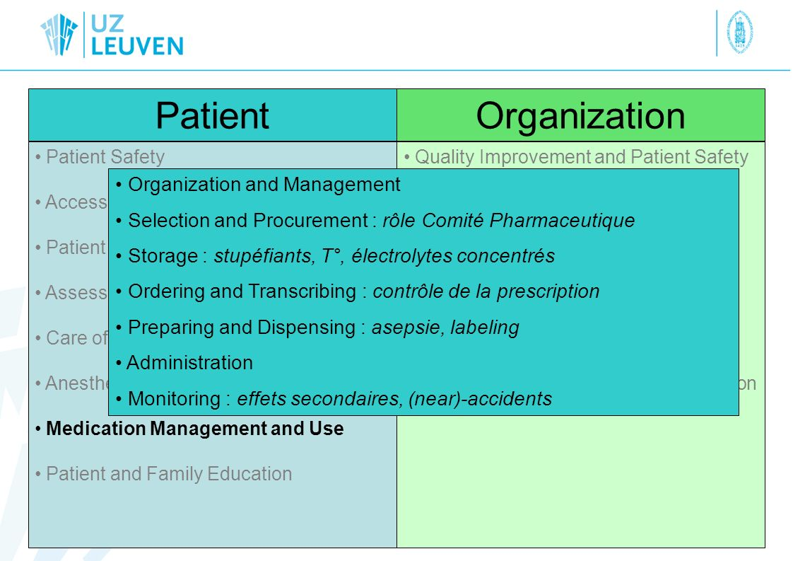 Patient Organization Organization and Management