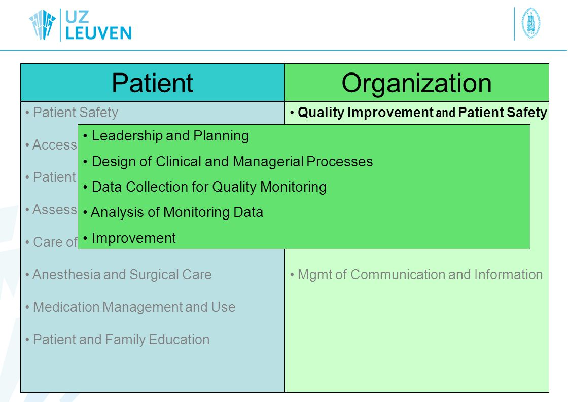 Patient Organization Leadership and Planning