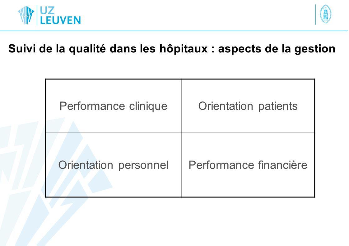 Suivi de la qualité dans les hôpitaux : aspects de la gestion