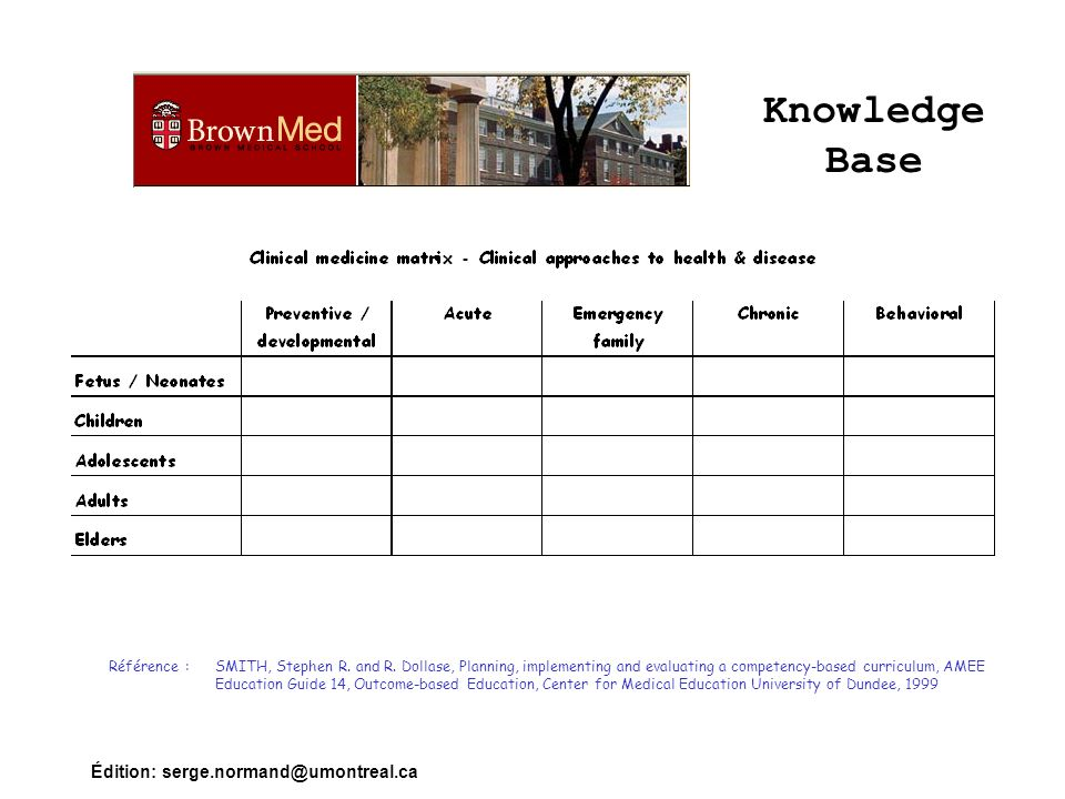 Knowledge Base Édition: serge.normand@umontreal.ca