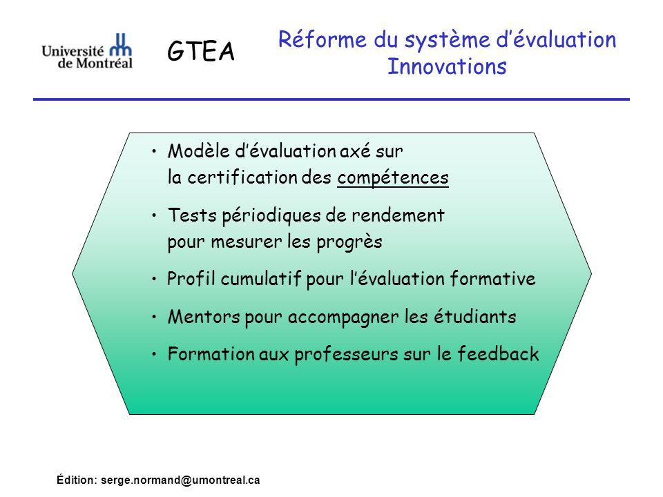 Réforme du système d'évaluation Innovations