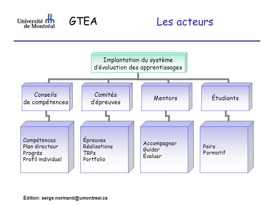 Les acteurs GTEA Édition: serge.normand@umontreal.ca