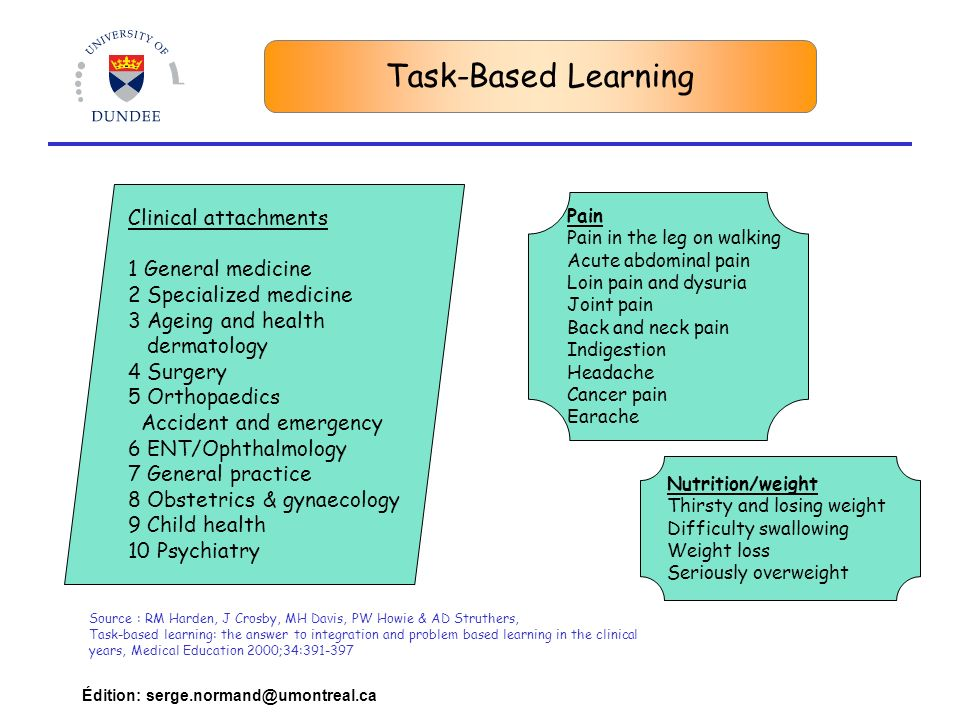 Task-Based Learning Clinical attachments 1 General medicine
