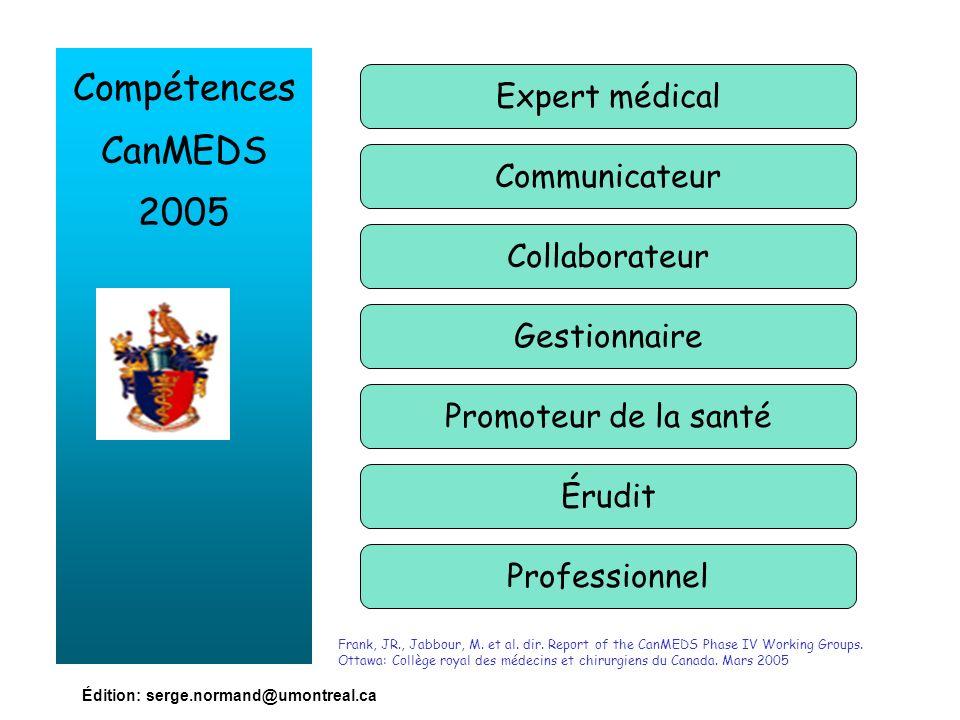 Compétences CanMEDS 2005 Expert médical Communicateur Collaborateur