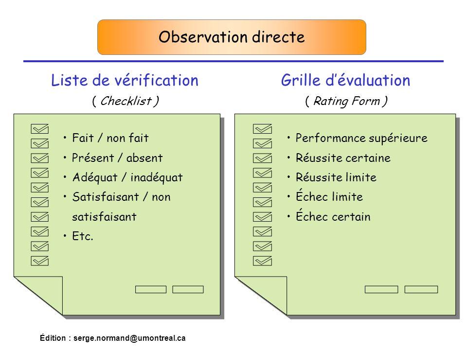 Observation directe Liste de vérification Grille d'évaluation