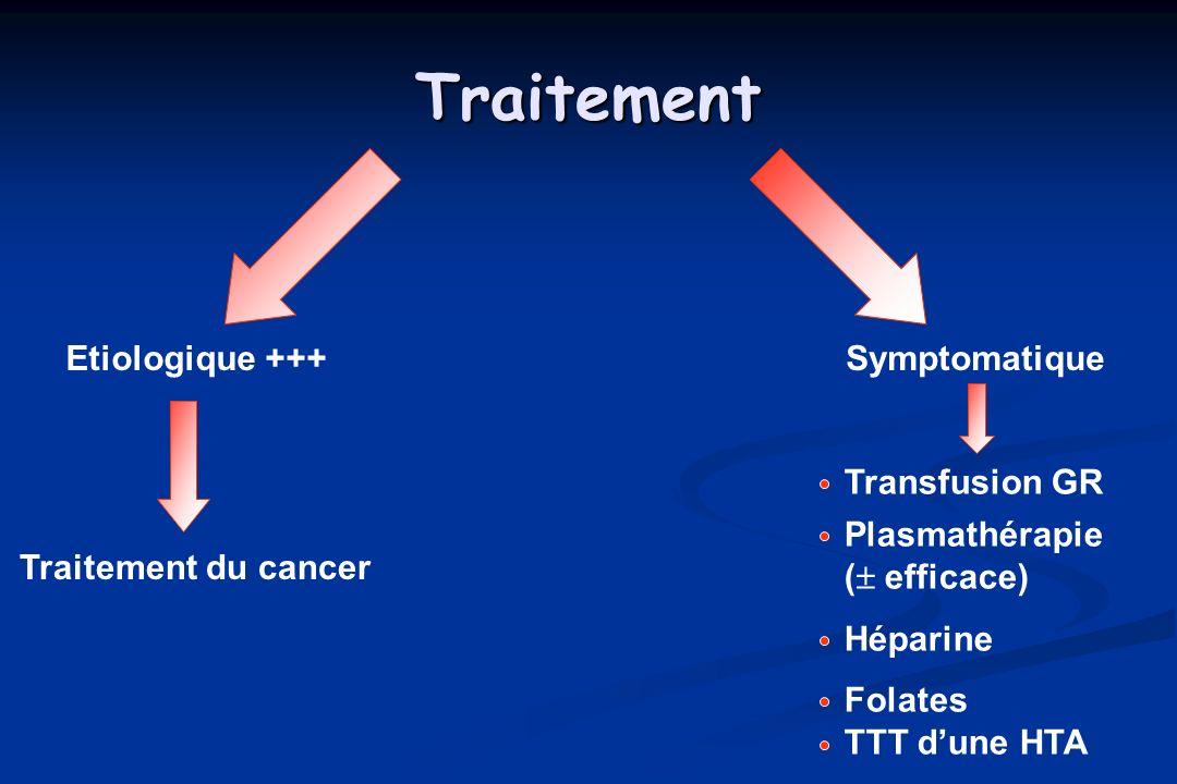 Traitement Etiologique +++ Symptomatique Transfusion GR Plasmathérapie