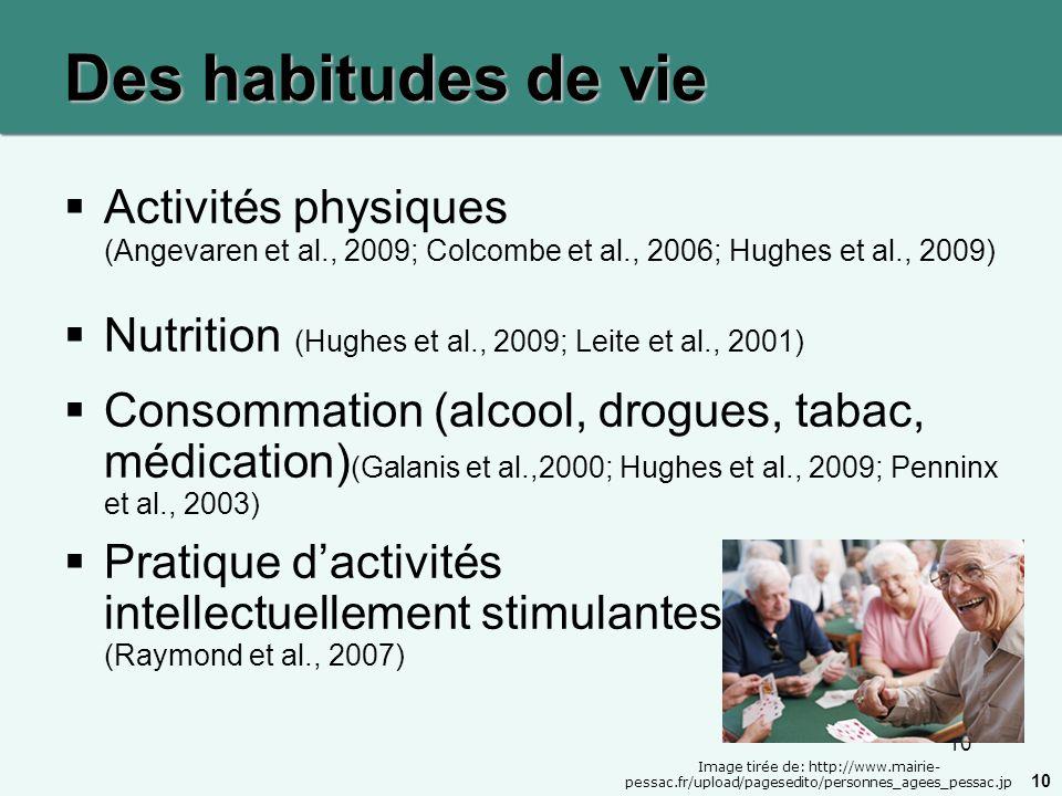 Des habitudes de vie Activités physiques (Angevaren et al., 2009; Colcombe et al., 2006; Hughes et al., 2009)
