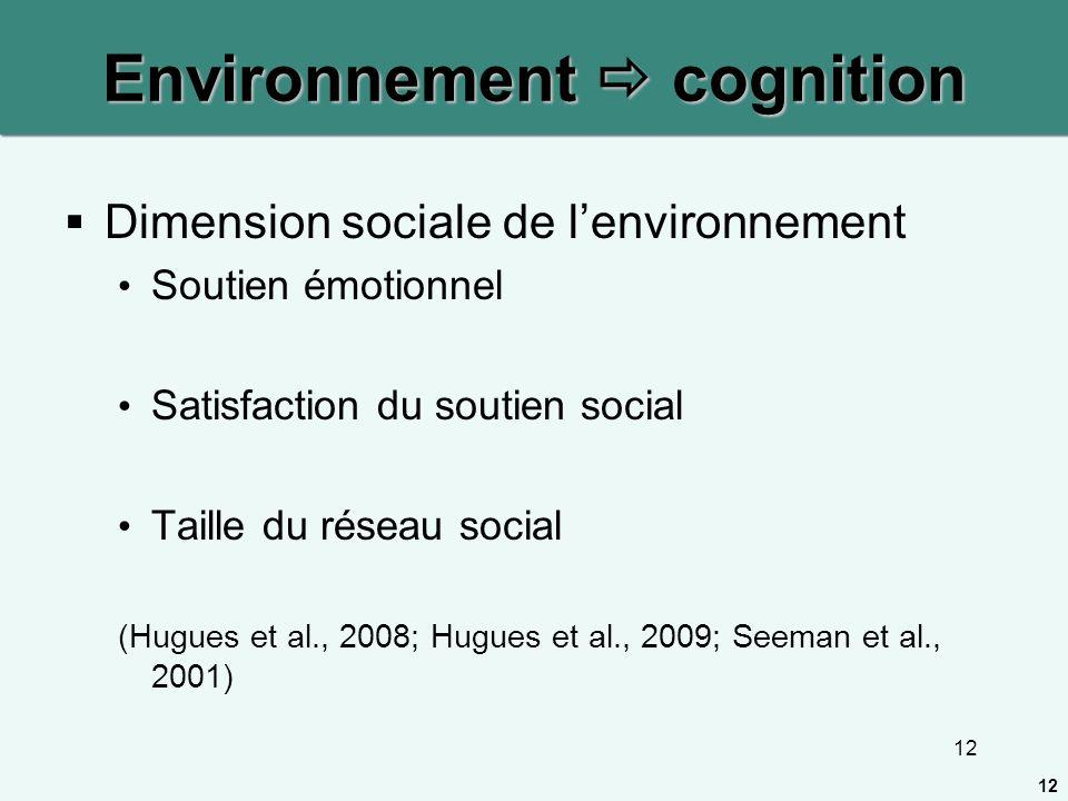 Environnement  cognition