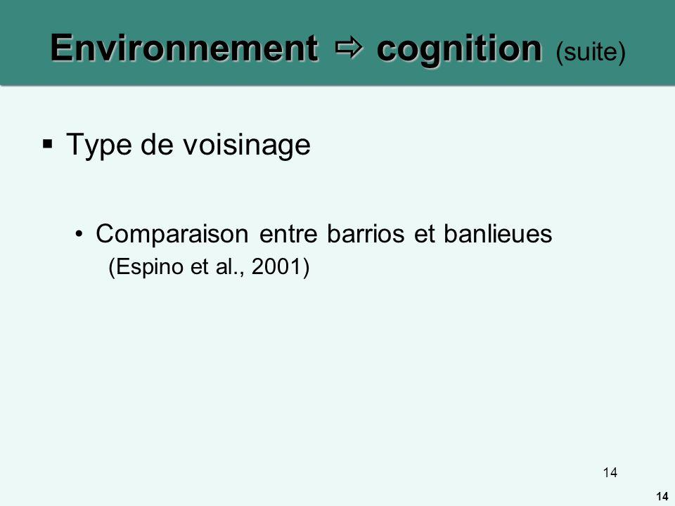 Environnement  cognition (suite)