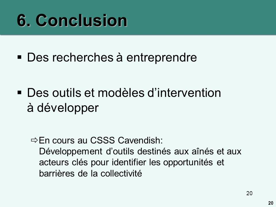 6. Conclusion Des recherches à entreprendre
