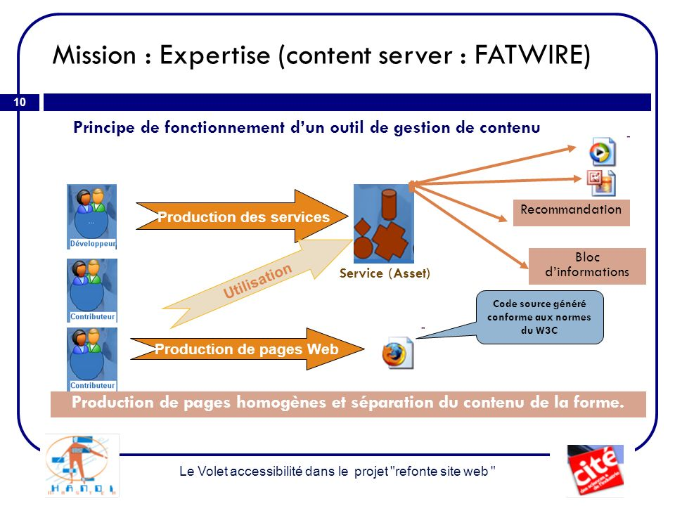 Mission : Expertise (content server : FATWIRE)