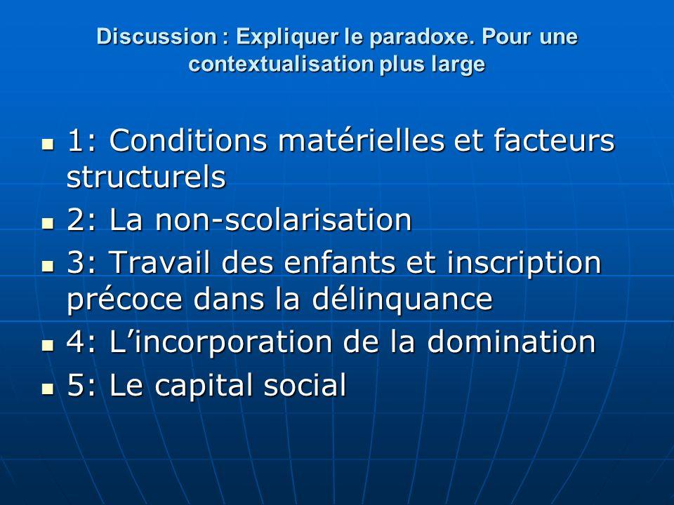1: Conditions matérielles et facteurs structurels