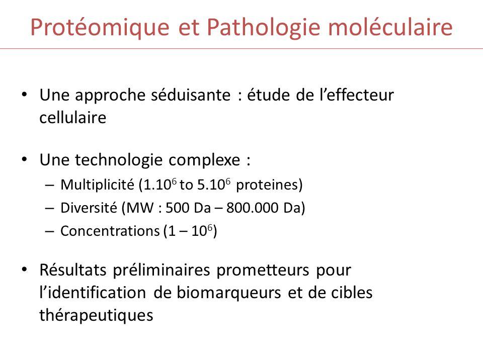 Protéomique et Pathologie moléculaire