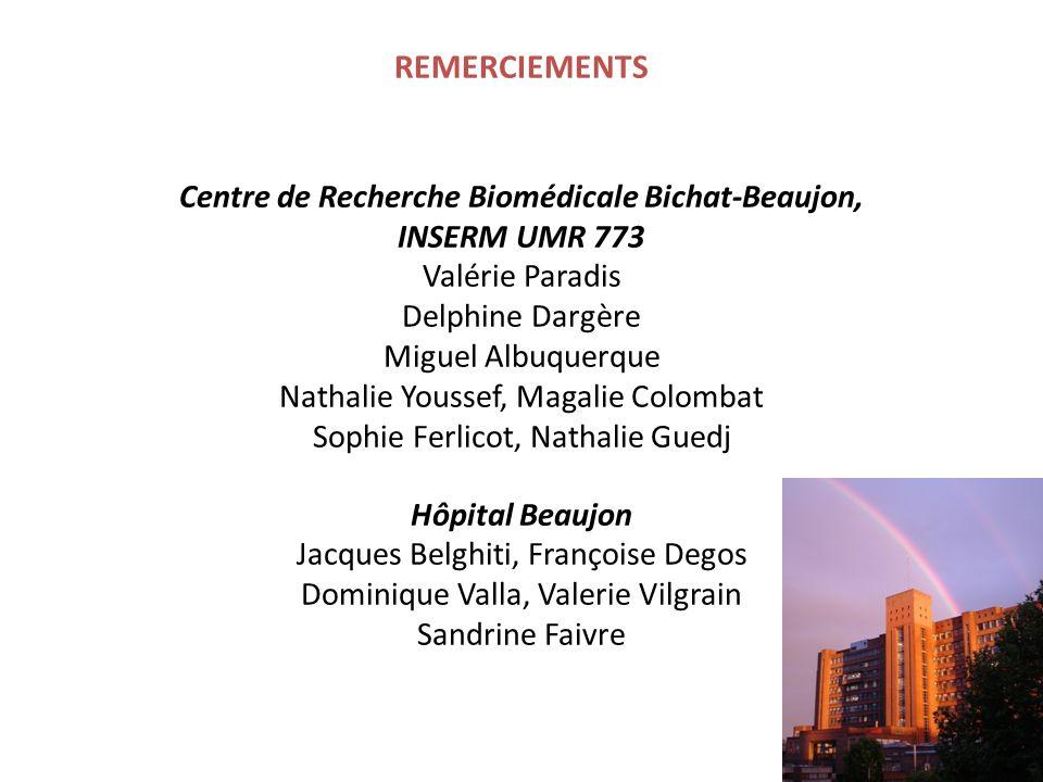 Centre de Recherche Biomédicale Bichat-Beaujon,