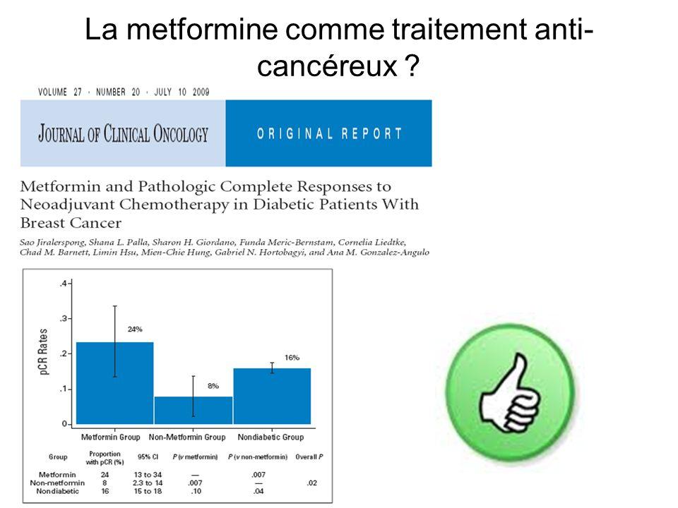La metformine comme traitement anti-cancéreux
