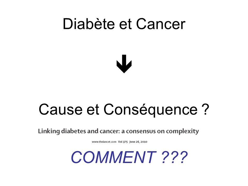 Diabète et Cancer  Cause et Conséquence COMMENT