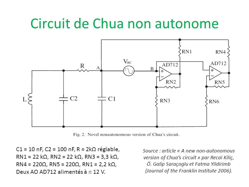Circuit de Chua non autonome