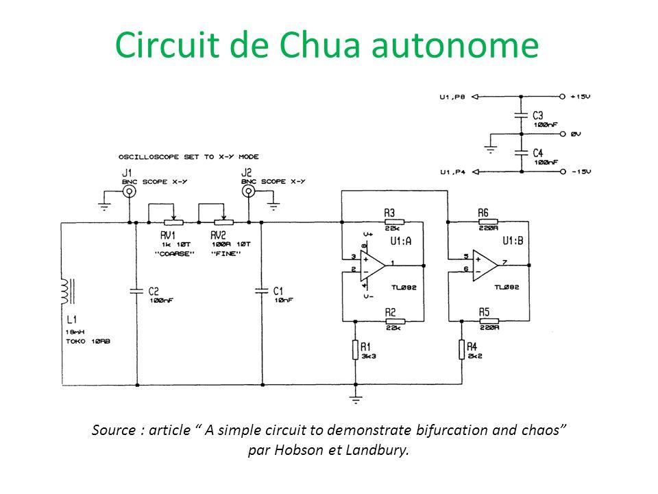 Circuit de Chua autonome