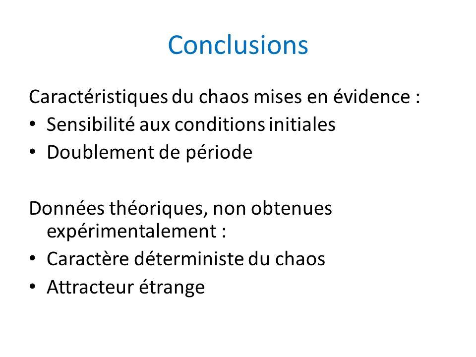 Conclusions Caractéristiques du chaos mises en évidence :