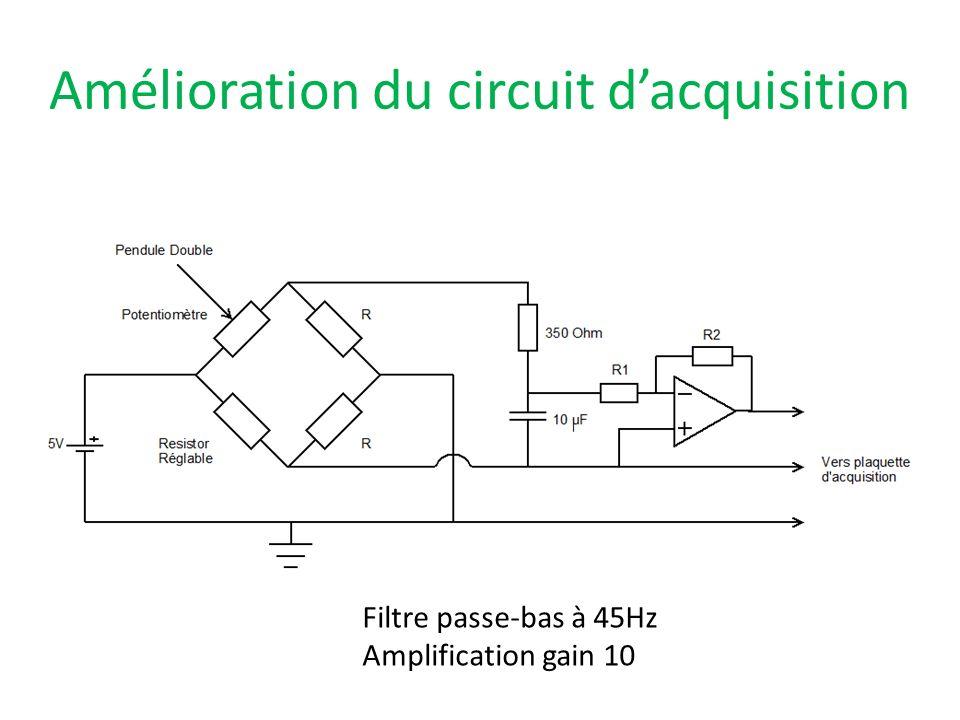 Amélioration du circuit d'acquisition