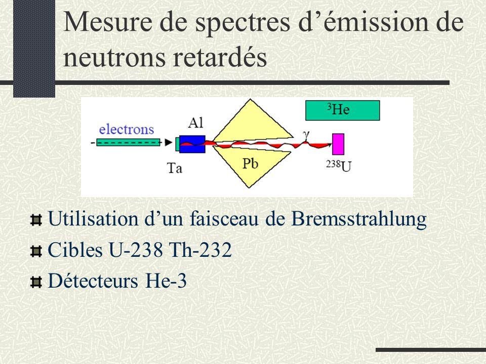 Mesure de spectres d'émission de neutrons retardés