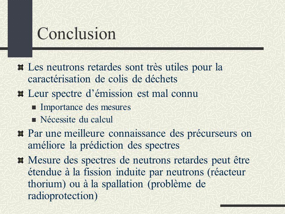 Conclusion Les neutrons retardes sont très utiles pour la caractérisation de colis de déchets. Leur spectre d'émission est mal connu.